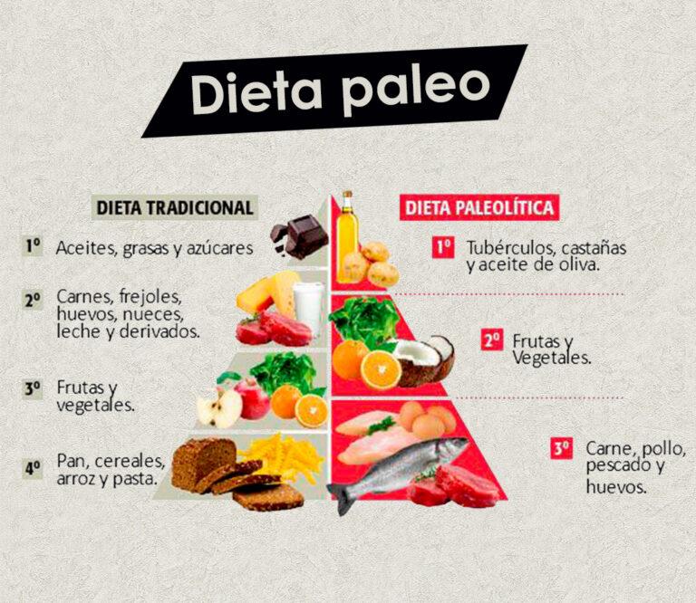 alimentos para enfermedades autoinmunes